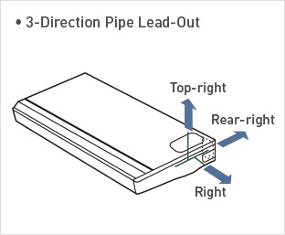 3-Direction Pipe Lead-Out
