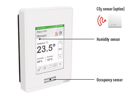 CO2 and humidity sensors for high IAQ