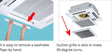 Easy to clean  suction grille & flap