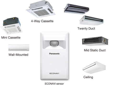 Panasonic enables use with  various types of indoor units