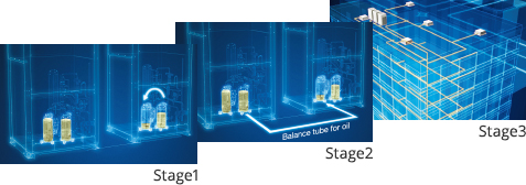 Intelligent 3-stage Oil Management System