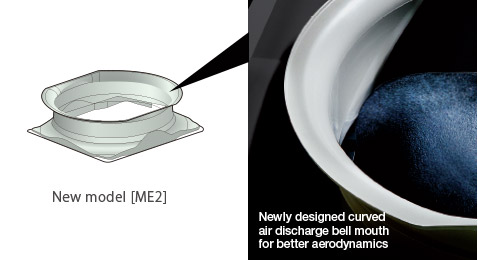 Newly designed curved  air discharge bell mouth for  better aerodynamics