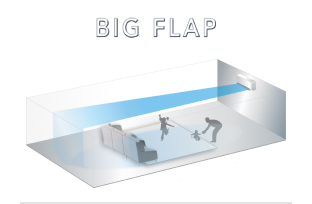 Big Flap air flow diagram