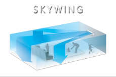 Skywing air flow diagram
