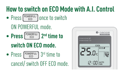 Steps to switch on ECO mode via remote control