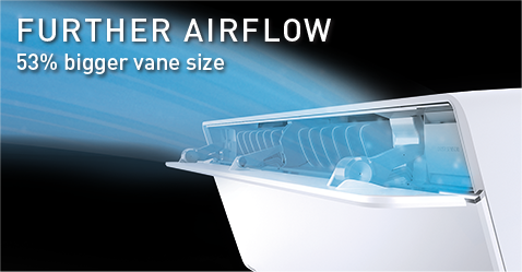 Further Top Airflow
