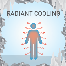 Radiant Cooling  for Users'Comfort Cooling
