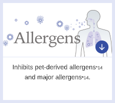 Inhibits Pet-derived Allergens*14 and Major Allergens*14