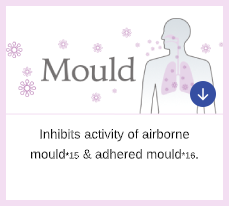 Inhibits Airborne Mould*15 & Adhered Mould*16 Activity