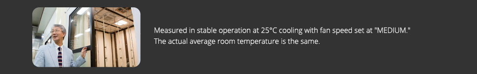 Measured in stable operation at 25°C cooling with fan speed set at